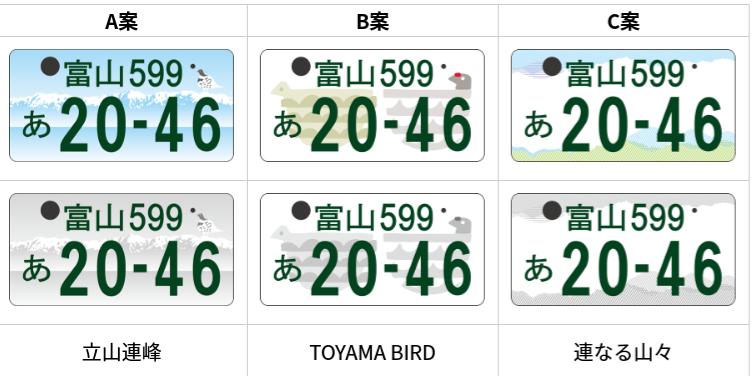 図柄入り富山ナンバー